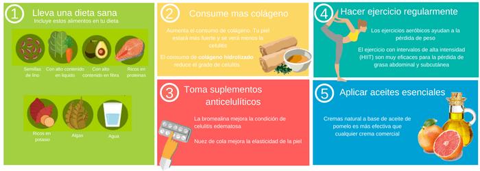 5 consejos para el tratamiento de la celulitis